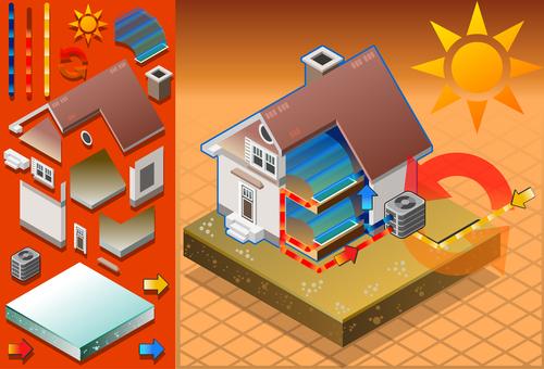 voordelen van een warmtepomp