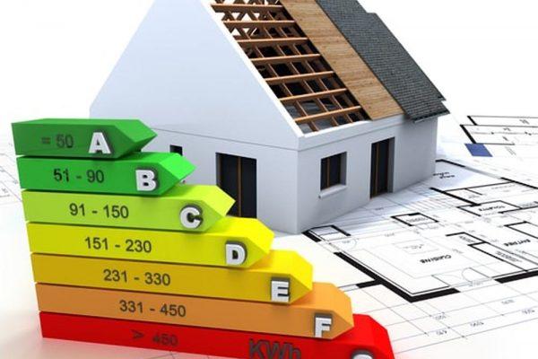 energie besparen woning