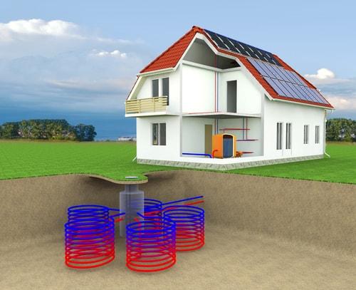 voordelen warmtepomp