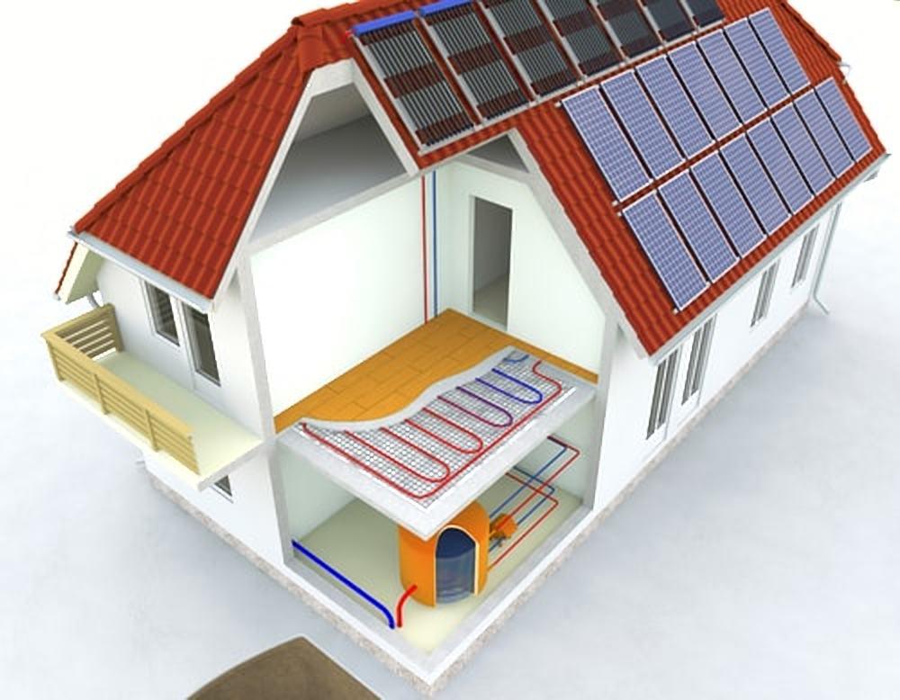 energie besparende maatregelen