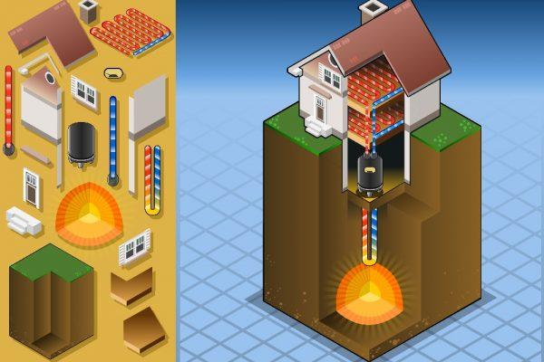 Dé 4 redenen om voor een warmtepomp te kiezen