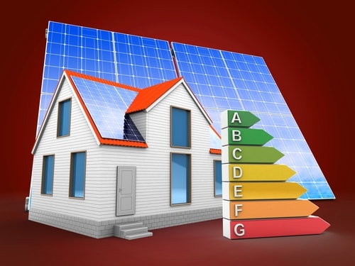Hoe wordt een energielabel bepaald