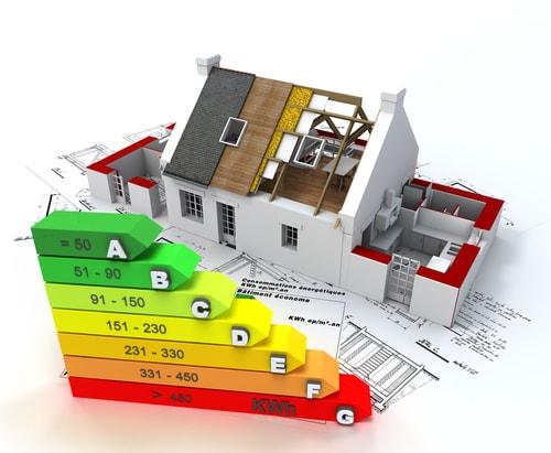 energielabel van jouw woning
